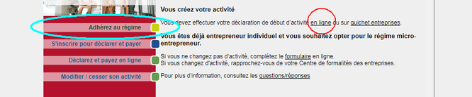 Comment Devenir Auto Entrepreneur Micro Entrepreneur Inscription