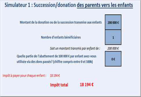 Simulateur Excel Calcul Des Droits De Succession Donation