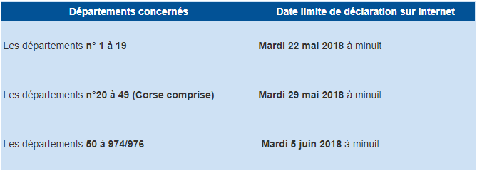 Dates Limites Des Declarations D Impots 2017 Version En Ligne Et